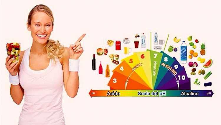 Alimentos para una dieta alcalina